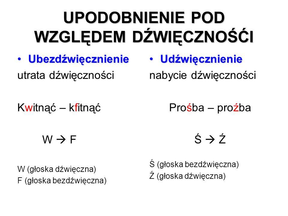 UPODOBNIENIE POD WZGLĘDEM DŹWIĘCZNOŚĆI UbezdźwięcznienieUbezdźwięcznienie utrata dźwięczności Kwitnąć – kfitnąć W F W (głoska dźwięczna) F (głoska bez
