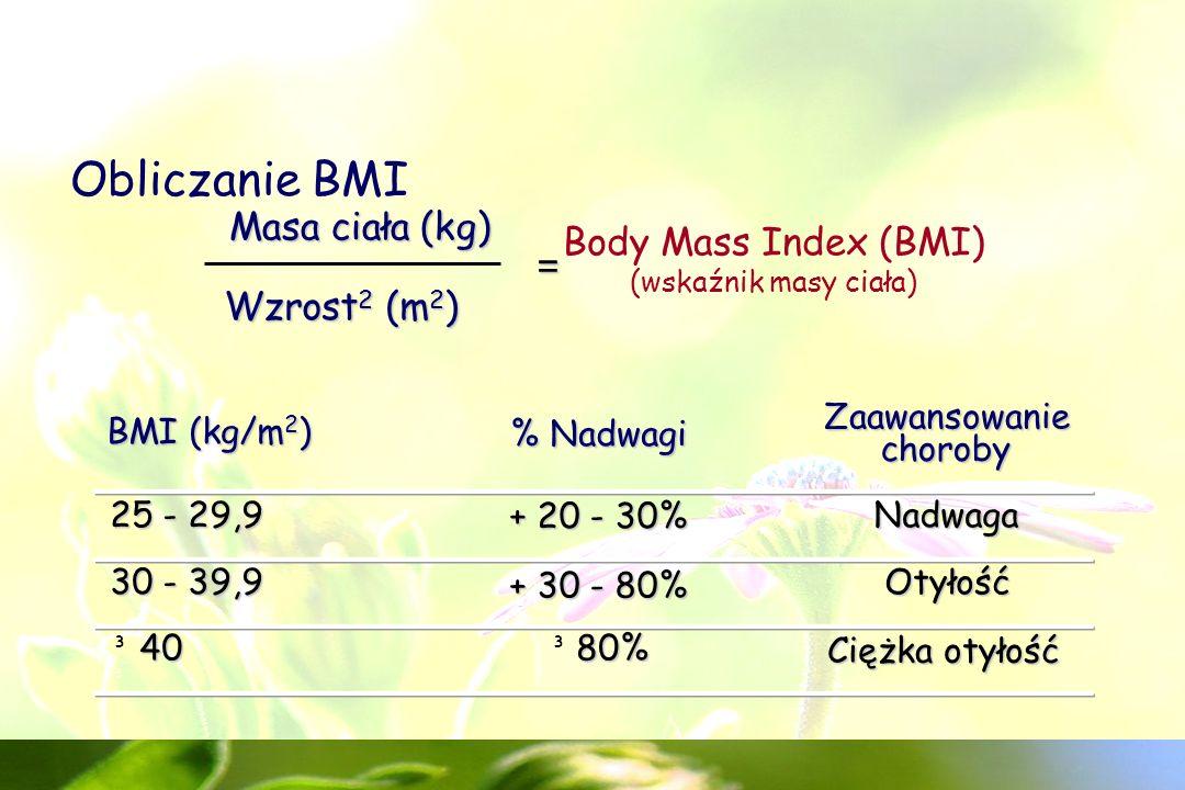 Obwód talii jest dobrym markerem ilości tłuszczu trzewnego i ryzyka powikłań otyłości Kobiety 80 cm = wzrost ryzyka (1) >88 cm = problemy zdrowotne Mężczyźni 94 cm = wzrost ryzyka (1) >102 cm = problemy zdrowotne Lean MEJ, et al.
