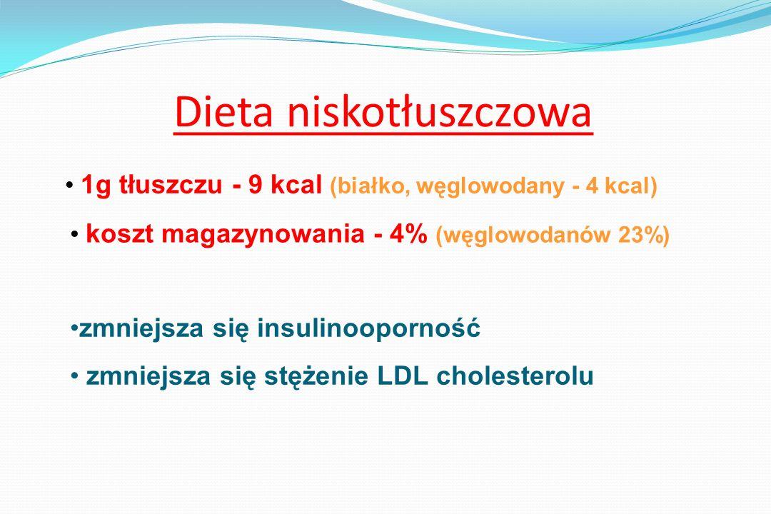 GI - glikemiczny indeks Pole pod krzywą(2h)narastania glikemii po spożyciu 50g węglowodanów z danego pokarmu / standardu x 100 Wysoki indeks - biały chleb, ziemniaki Niski indeks - warzywa zielone, soja, soczewica, groch, fasole, owoce, chleb żytni pełnoziarnisty, dziki ryż Słodzone płyny są gorsze od pokarmów stałych!!!!!