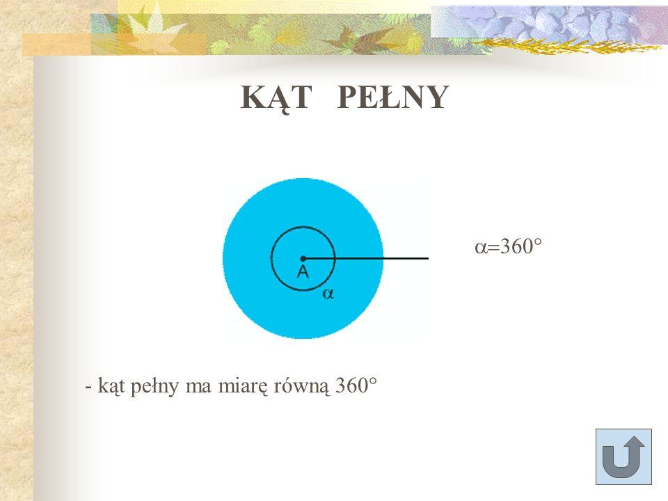 KĄT WKLĘSŁY - kąty wklęsłe mają miarę większą niż 180 a mniejszą niż 360°