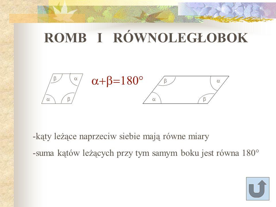 KWADRAT I PROSTOKĄT - kwadrat i prostokąt mają wszystkie kąty proste, czyli kąty o mierze 90