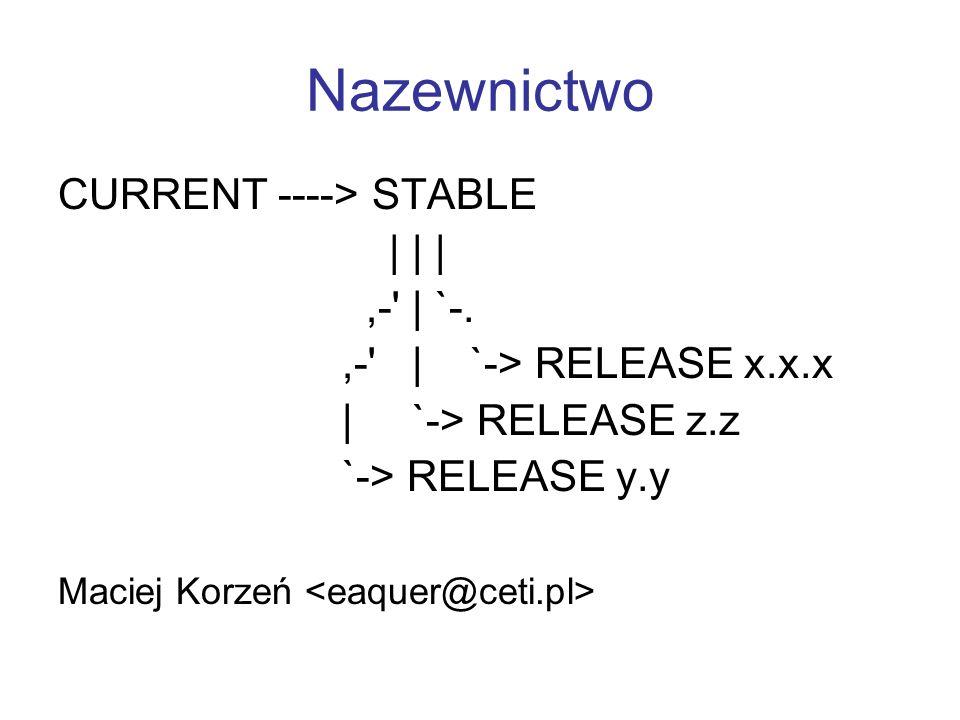 Nazewnictwo CURRENT ----> STABLE      ,-'   `-.,-'   `-> RELEASE x.x.x   `-> RELEASE z.z `-> RELEASE y.y Maciej Korzeń