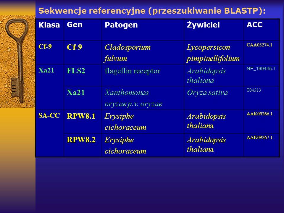 Sekwencje referencyjne (przeszukiwanie BLASTP): KlasaGenPatogenŻywicielACC Cf-9 Cladosporium fulvum Lycopersicon pimpinellifolium CAA05274.1 Xa21 FLS2
