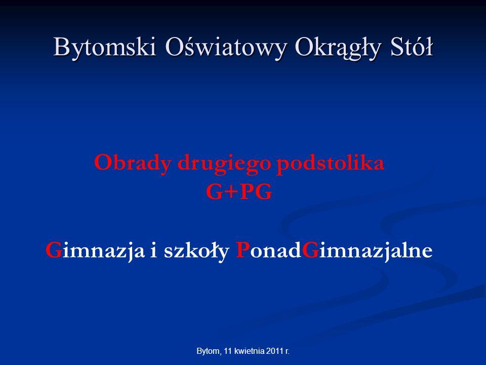 Bytom, 11 kwietnia 2011 r.Bytomski Oświatowy Okrągły Stół Miejska Biblioteka Publiczna pl.