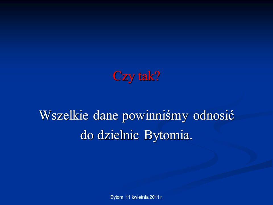 Bytom, 11 kwietnia 2011 r. Czy tak? Wszelkie dane powinniśmy odnosić do dzielnic Bytomia.