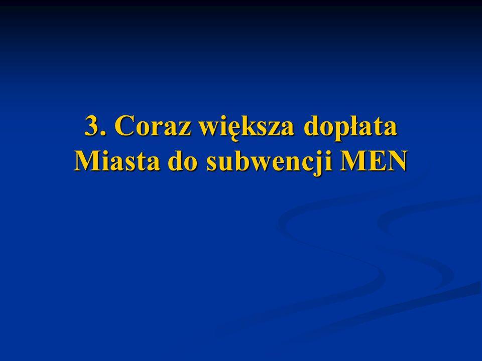 3. Coraz większa dopłata Miasta do subwencji MEN
