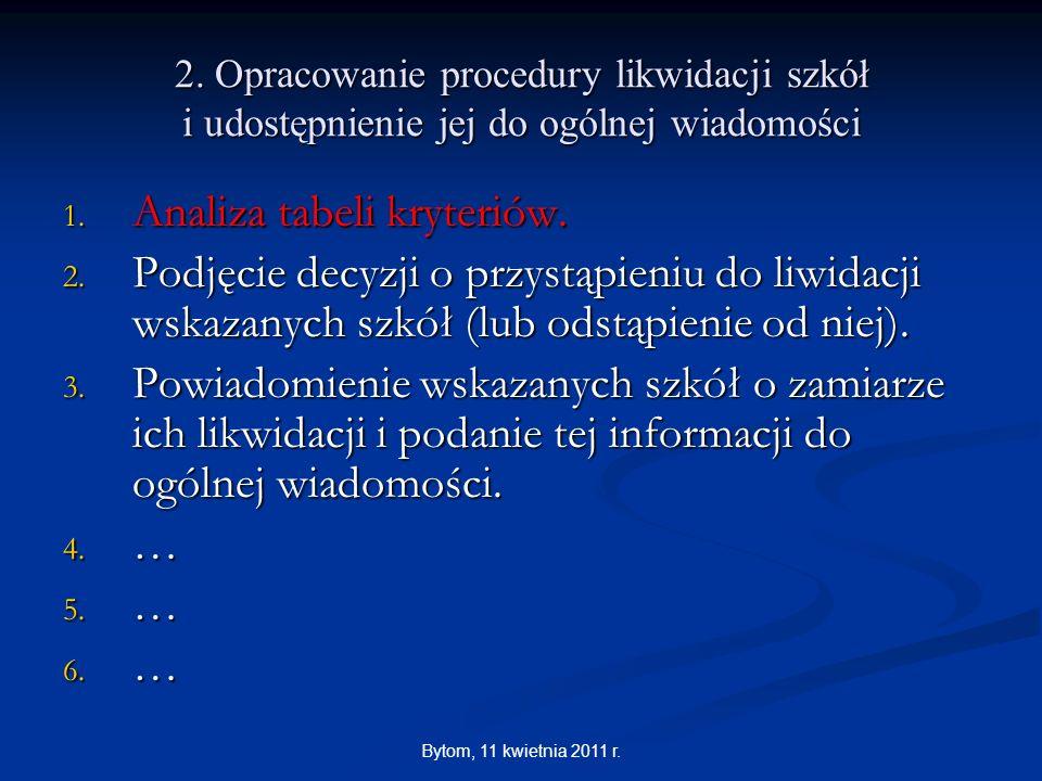 Bytom, 11 kwietnia 2011 r. 2. Opracowanie procedury likwidacji szkół i udostępnienie jej do ogólnej wiadomości 1. Analiza tabeli kryteriów. 2. Podjęci
