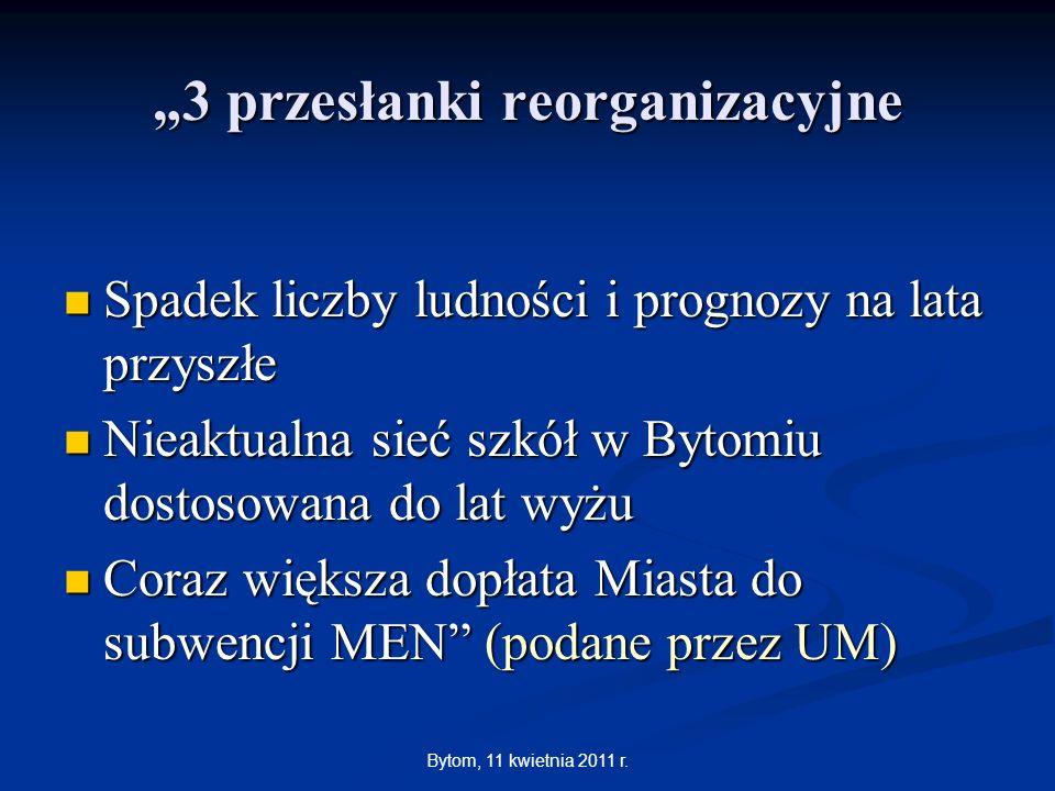 Bytom, 11 kwietnia 2011 r. 3 przesłanki reorganizacyjne Spadek liczby ludności i prognozy na lata przyszłe Spadek liczby ludności i prognozy na lata p
