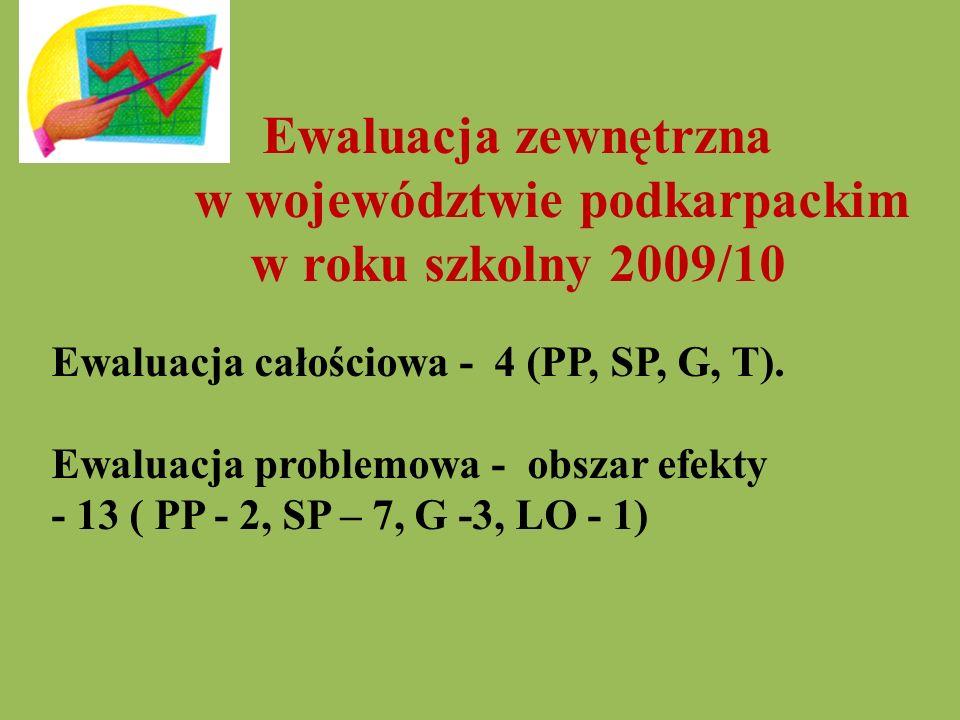 Ewaluacja zewnętrzna w województwie podkarpackim w roku szkolny 2009/10 Ewaluacja całościowa - 4 (PP, SP, G, T). Ewaluacja problemowa - obszar efekty