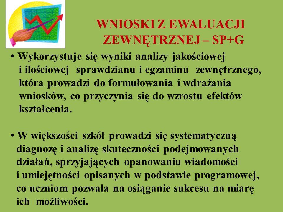 Rozporządzenie w sprawie nadzoru pedagogicznego z dnia 7 października 2009 roku (Dz.