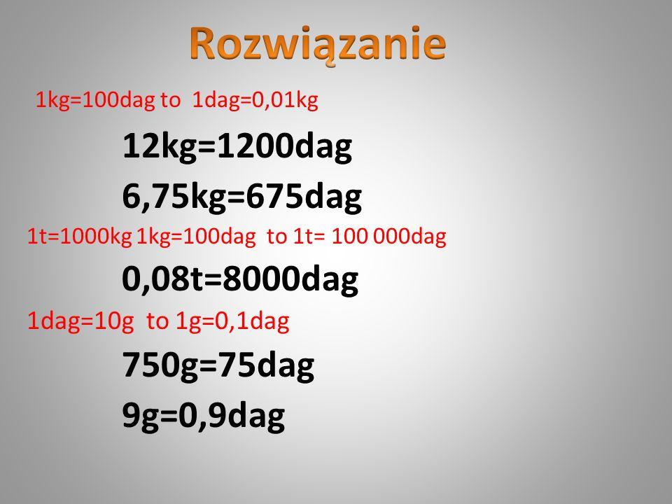 1kg=100dag to 1dag=0,01kg 12kg=1200dag 6,75kg=675dag 1t=1000kg 1kg=100dag to 1t= 100 000dag 0,08t=8000dag 1dag=10g to 1g=0,1dag 750g=75dag 9g=0,9dag