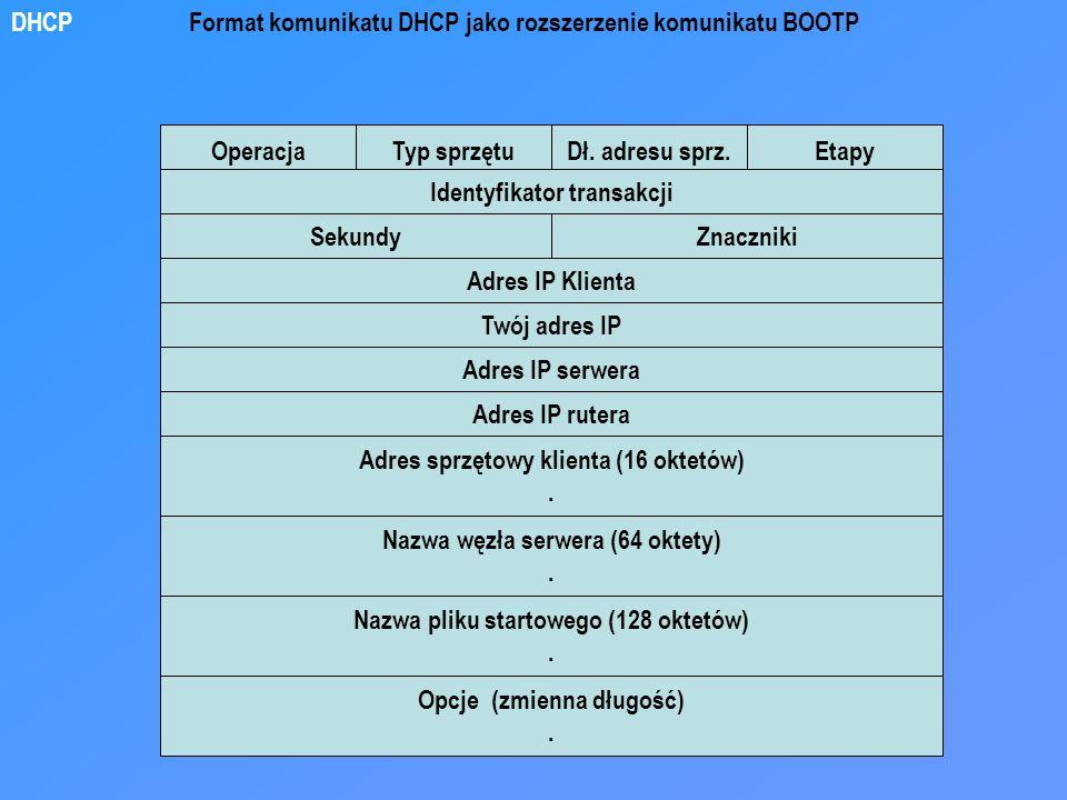 OperacjaTyp sprzętuDł. adresu sprz.Etapy Identyfikator transakcji SekundyZnaczniki Adres IP Klienta Twój adres IP Adres IP serwera Adres IP rutera Adr