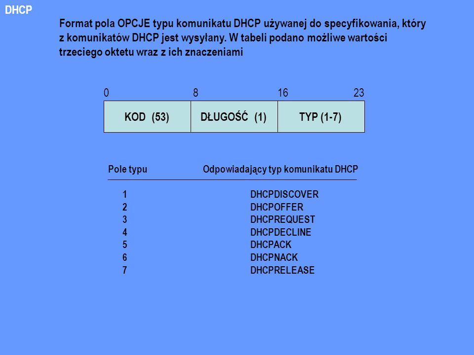 KOD (53)DŁUGOŚĆ (1)TYP (1-7) 0 8 16 23 Pole typuOdpowiadający typ komunikatu DHCP 1DHCPDISCOVER 2DHCPOFFER 3DHCPREQUEST 4DHCPDECLINE 5DHCPACK 6DHCPNAC