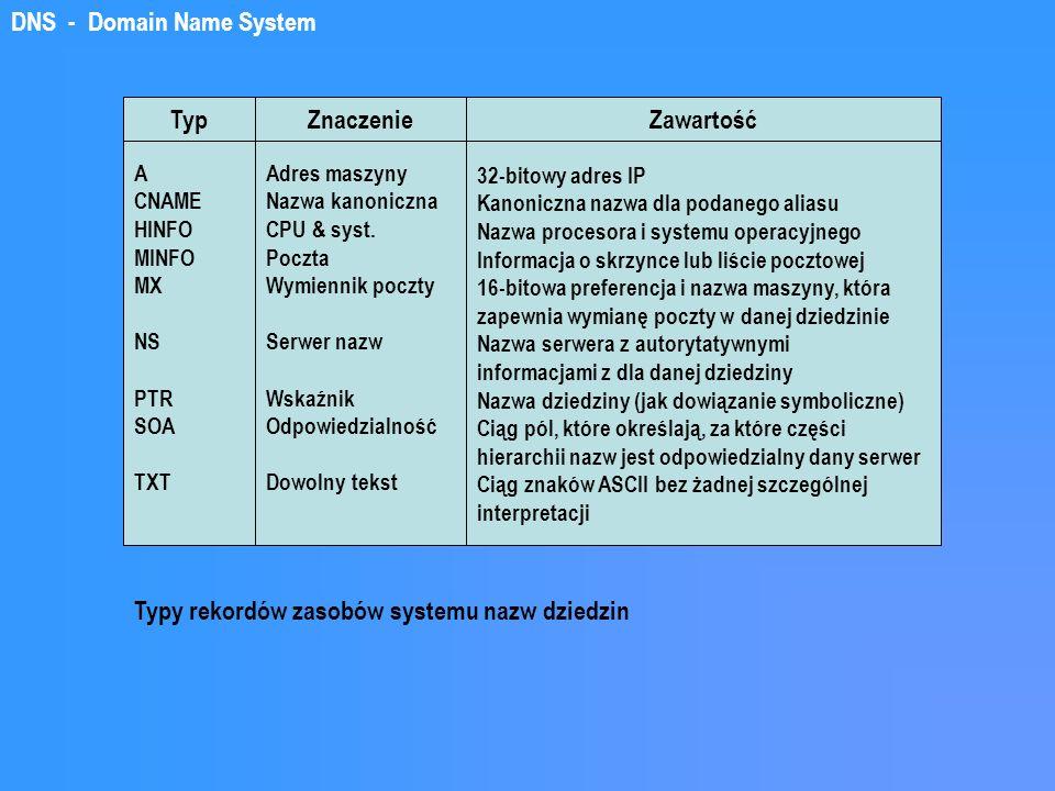 DNS - Domain Name System TypZnaczenieZawartość A CNAME HINFO MINFO MX NS PTR SOA TXT Adres maszyny Nazwa kanoniczna CPU & syst. Poczta Wymiennik poczt