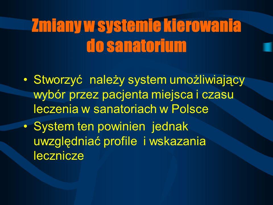Wskazane kierunki rozwoju sanatorium Prowadzenie profilaktyki, eliminowanie czynników ryzykaProwadzenie profilaktyki, eliminowanie czynników ryzyka Le