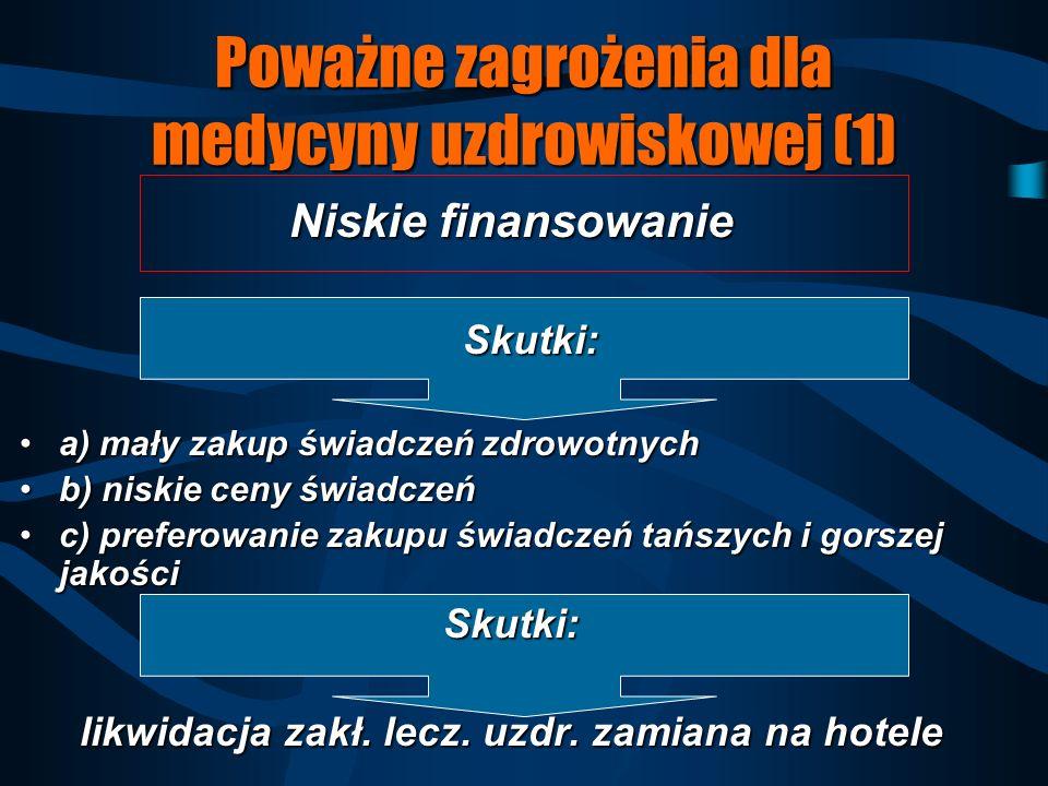 Zmiany w systemie kierowania do sanatorium Stworzyć należy system umożliwiający wybór przez pacjenta miejsca i czasu leczenia w sanatoriach w Polsce S