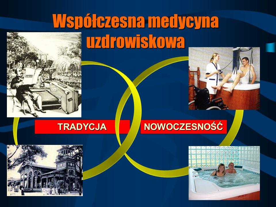 Rola lecznictwa uzdrowiskowego dawniej i dziś XIX i XX wiek- główna dziedzina medycynyXIX i XX wiek- główna dziedzina medycyny Aktualnie- dziedzina ko