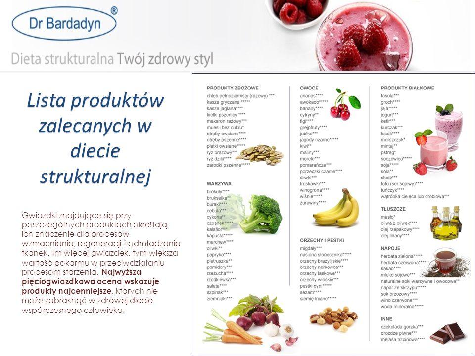 Lista produktów zalecanych w diecie strukturalnej Gwiazdki znajdujące się przy poszczególnych produktach określają ich znaczenie dla procesów wzmacnia