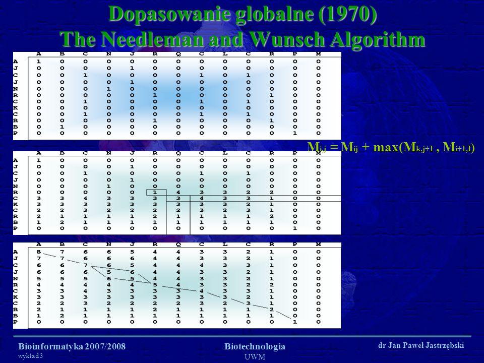 Bioinformatyka 2007/2008 wykład 3 Biotechnologia UWM dr Jan Paweł Jastrzębski Dopasowanie globalne (1970) The Needleman and Wunsch Algorithm M i,j = M