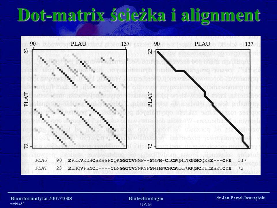 Bioinformatyka 2007/2008 wykład 3 Biotechnologia UWM dr Jan Paweł Jastrzębski Dot-matrix ścieżka i alignment