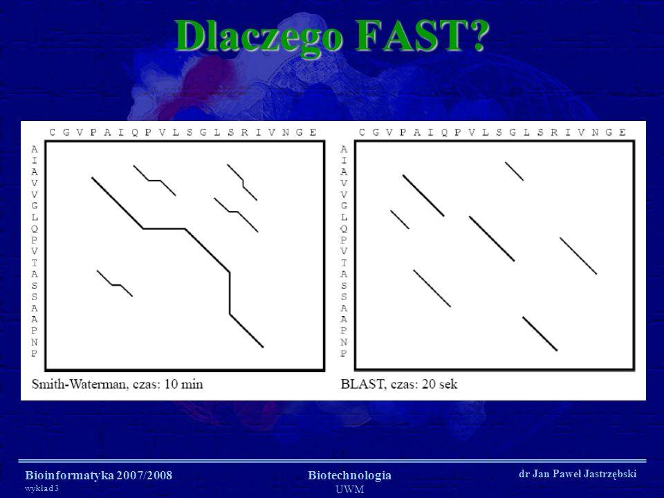 Bioinformatyka 2007/2008 wykład 3 Biotechnologia UWM dr Jan Paweł Jastrzębski Dlaczego FAST?