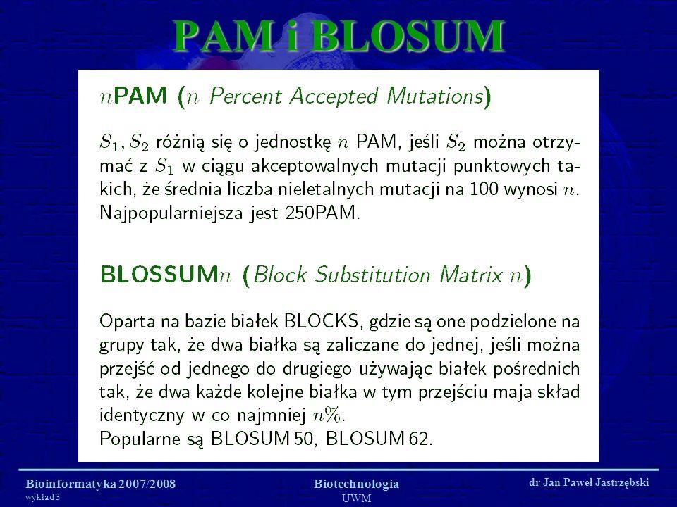 Bioinformatyka 2007/2008 wykład 3 Biotechnologia UWM dr Jan Paweł Jastrzębski PAM i BLOSUM