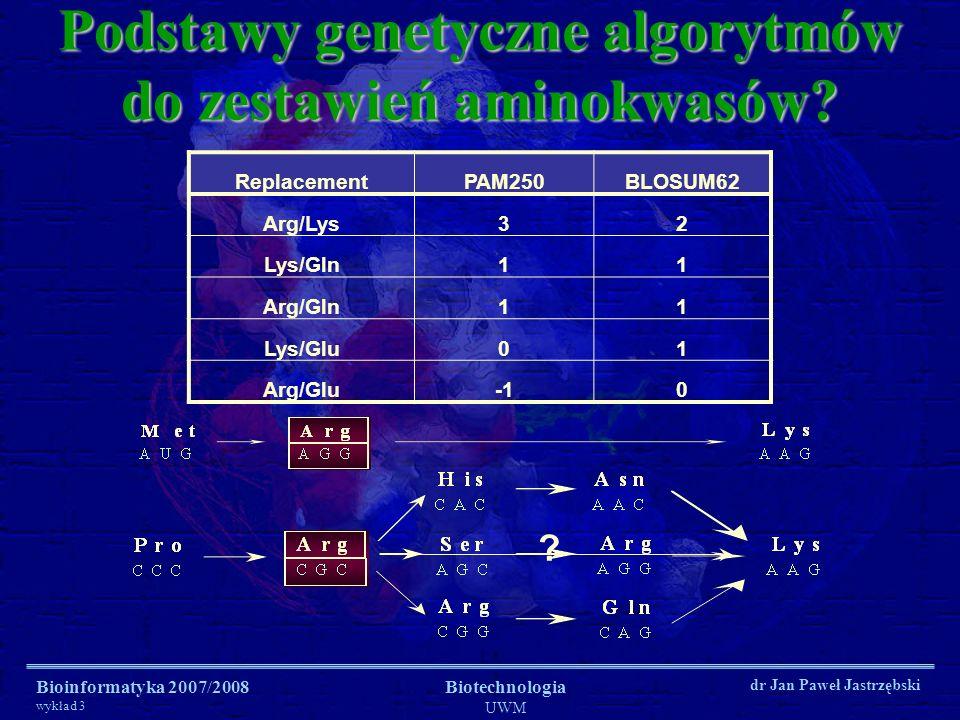 Bioinformatyka 2007/2008 wykład 3 Biotechnologia UWM dr Jan Paweł Jastrzębski Podstawy genetyczne algorytmów do zestawień aminokwasów? ReplacementPAM2