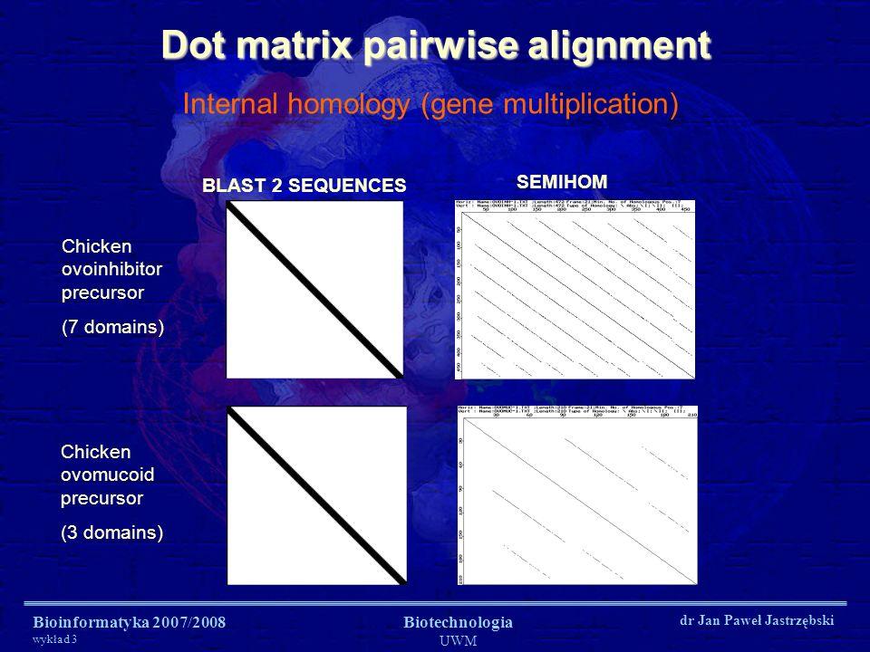 Bioinformatyka 2007/2008 wykład 3 Biotechnologia UWM dr Jan Paweł Jastrzębski Dot matrix pairwise alignment Internal homology (gene multiplication) Ch