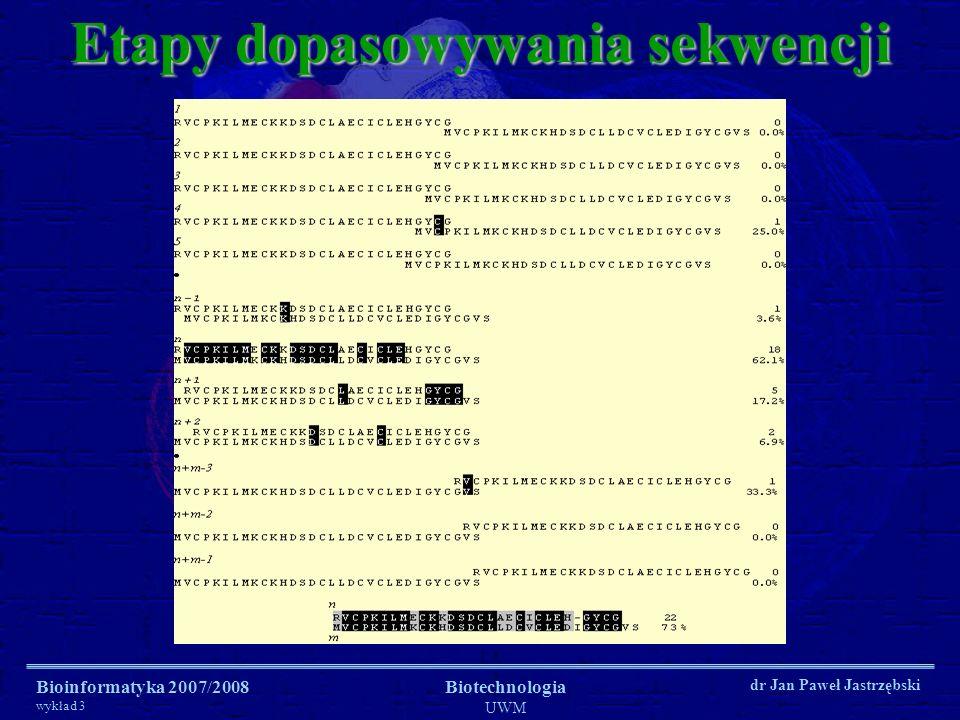 Bioinformatyka 2007/2008 wykład 3 Biotechnologia UWM dr Jan Paweł Jastrzębski Etapy dopasowywania sekwencji