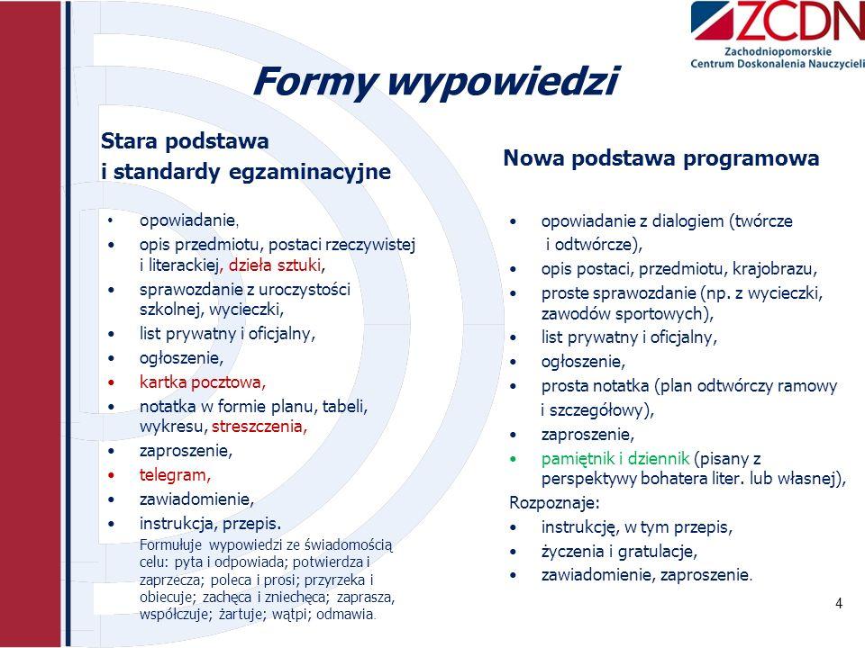 Formy wypowiedzi 10.03.2012 r.