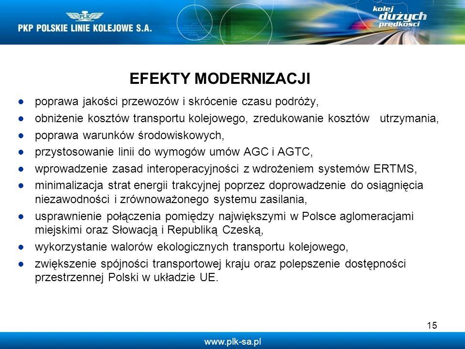 www.plk-sa.pl poprawa jakości przewozów i skrócenie czasu podróży, obniżenie kosztów transportu kolejowego, zredukowanie kosztów utrzymania, poprawa w