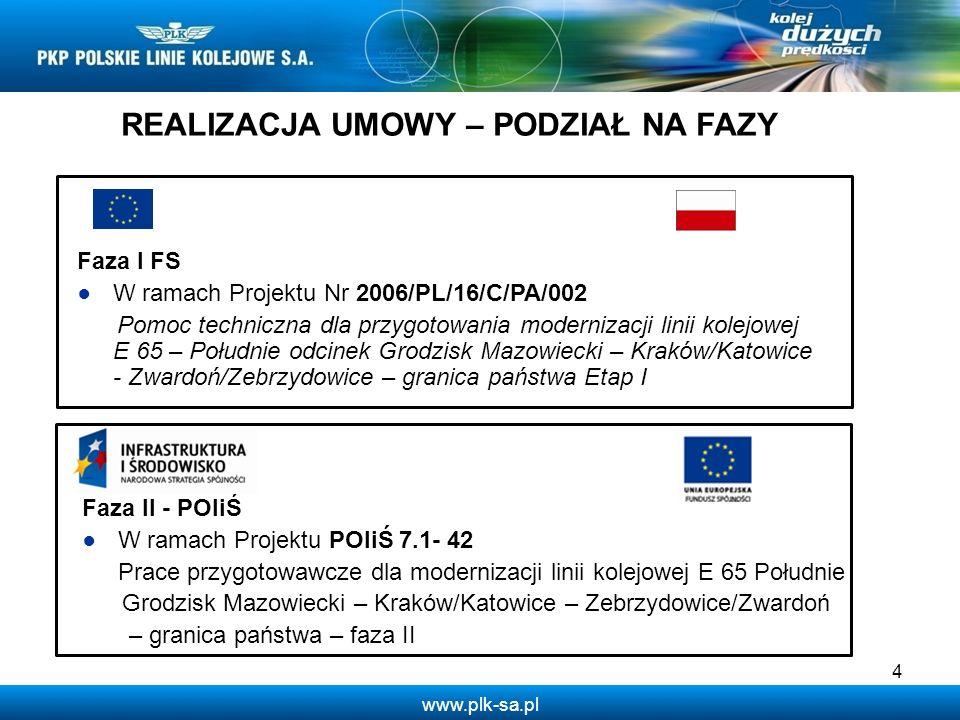 www.plk-sa.pl 4 Faza I FS W ramach Projektu Nr 2006/PL/16/C/PA/002 Pomoc techniczna dla przygotowania modernizacji linii kolejowej E 65 – Południe odc