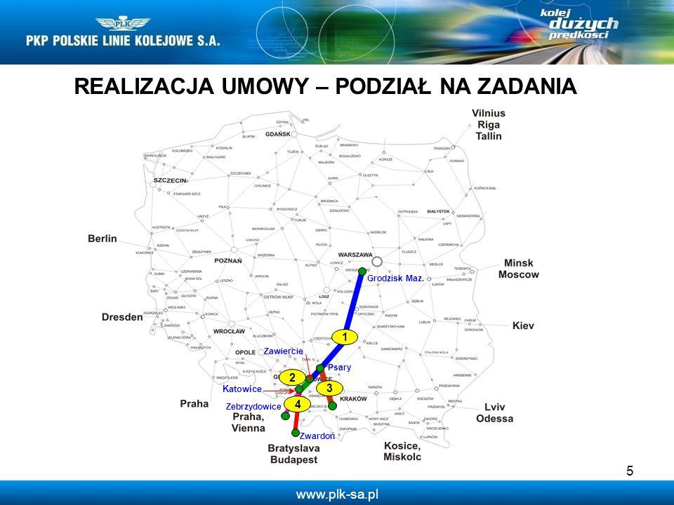 www.plk-sa.pl Zadanie 1: Grodzisk Mazowiecki – Zawiercie (CMK) Opcja 0: referencyjna, przywrócenie parametrów konstrukcyjnych linii kolejowej Opcja 1: V = 200/220 km/h, DC 3000 V; Modernizacja linii CMK Opcja 2: V = 250/270 km/h, AC 2 x 25 kV, 50 Hz; Modernizacja linii CMK Opcja 3: V = 300 km/h, AC 2 x 25 kV, 50 Hz; Modernizacja linii CMK Opcja zatwierdzona do dalszych prac studialnych Uchwałą Zarządu PKP PLK S.A.