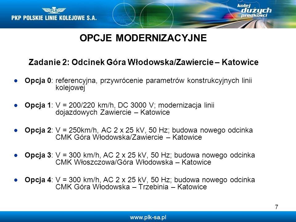 www.plk-sa.pl Zadanie 2: Odcinek Góra Włodowska/Zawiercie – Katowice Opcja 0: referencyjna, przywrócenie parametrów konstrukcyjnych linii kolejowej Op