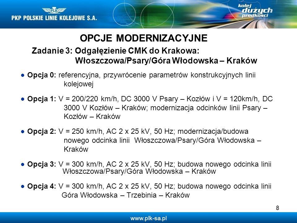 www.plk-sa.pl Zadanie 4.1: odcinek Katowice – Zwardoń – granica państwa Opcja 0: referencyjna – przywrócić i utrzymać standardy linii, do których była zaprojektowana i utrzymywać przez 30 lat Opcja 1: V = 160 km/h, DC 3000 V – modernizacja linii, dopuszcza się ograniczenia prędkości do V = 80 – 120 km/h w miejscach, gdzie przebudowa do V = 160 km/h będzie niemożliwa lub nieuzasadniona ekonomicznie Opcja zatwierdzona do dalszych opracowań studialnych Uchwałą Zarządu PKP PLK S.A.