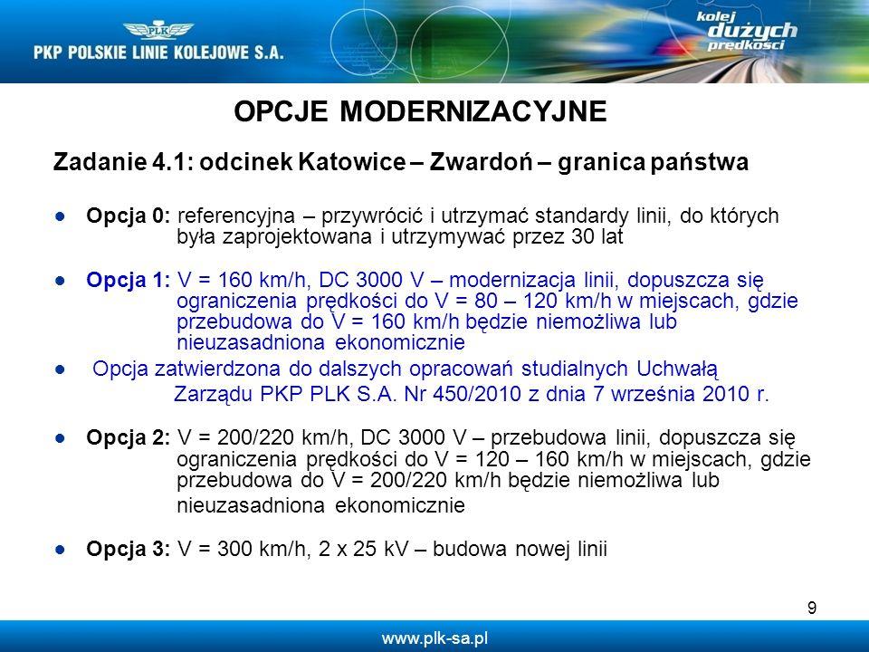 www.plk-sa.pl Zadanie 4.1: odcinek Katowice – Zwardoń – granica państwa Opcja 0: referencyjna – przywrócić i utrzymać standardy linii, do których była
