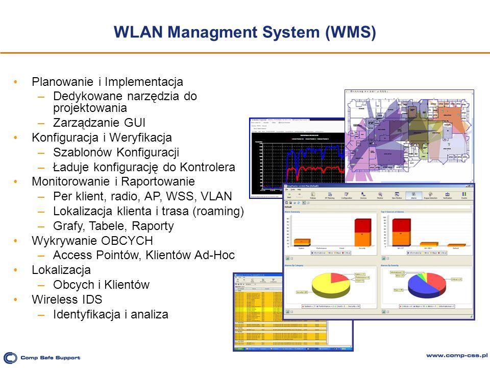 WLAN Managment System (WMS) Planowanie i Implementacja –Dedykowane narzędzia do projektowania –Zarządzanie GUI Konfiguracja i Weryfikacja –Szablonów K