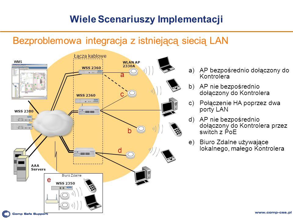 Wiele Scenariuszy Implementacji WMS AAA Servers WSS 2380 WSS 2360 Biuro Zdalne WSS 2360 WSS 2350 WLAN AP 2330A a)AP bezpośrednio dołączony do Kontrole