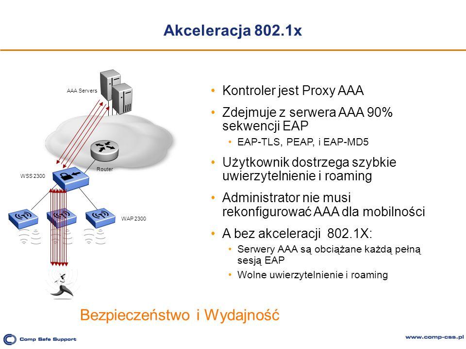 Akceleracja 802.1x Kontroler jest Proxy AAA Zdejmuje z serwera AAA 90% sekwencji EAP EAP-TLS, PEAP, i EAP-MD5 Użytkownik dostrzega szybkie uwierzyteln