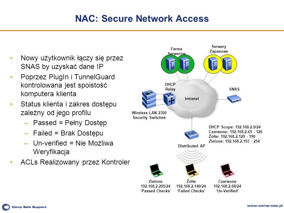 NAC: Secure Network Access Nowy użytkownik łączy się przez SNAS by uzyskać dane IP Poprzez PlugIn i TunnelGuard kontrolowana jest spoistość komputera