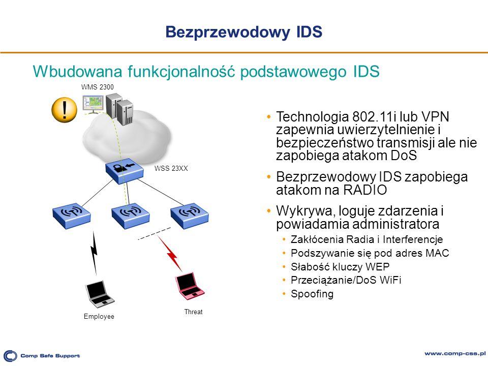 Bezprzewodowy IDS Technologia 802.11i lub VPN zapewnia uwierzytelnienie i bezpieczeństwo transmisji ale nie zapobiega atakom DoS Bezprzewodowy IDS zap