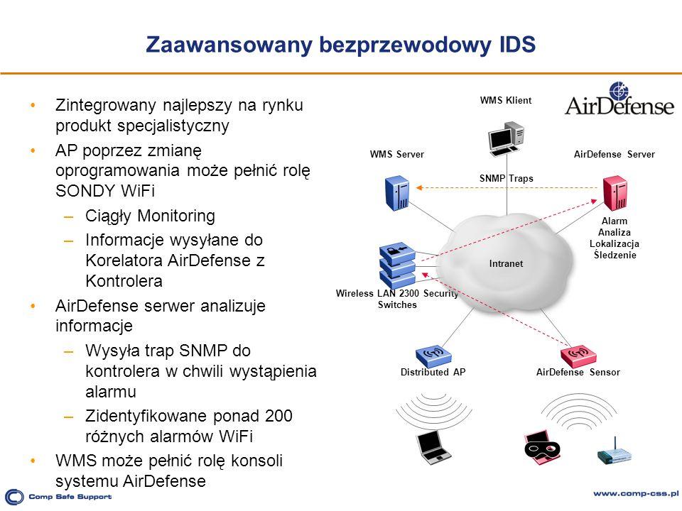 Zaawansowany bezprzewodowy IDS Zintegrowany najlepszy na rynku produkt specjalistyczny AP poprzez zmianę oprogramowania może pełnić rolę SONDY WiFi –C