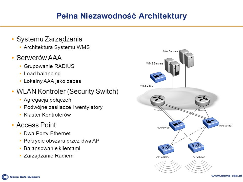 Pełna Niezawodność Architektury Systemu Zarządzania Architektura Systemu WMS Serwerów AAA Grupowanie RADIUS Load balancing Lokalny AAA jako zapas WLAN