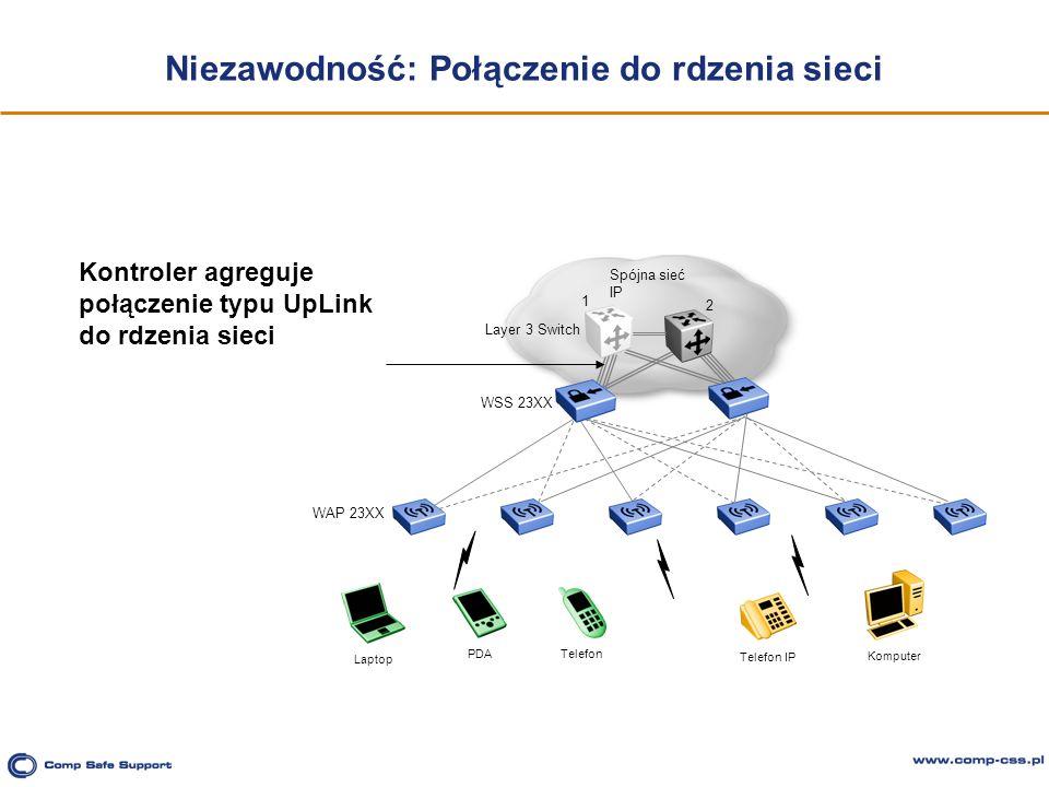 Niezawodność: Połączenie do rdzenia sieci Spójna sieć IP Laptop PDA Telefon Komputer Telefon IP Kontroler agreguje połączenie typu UpLink do rdzenia s