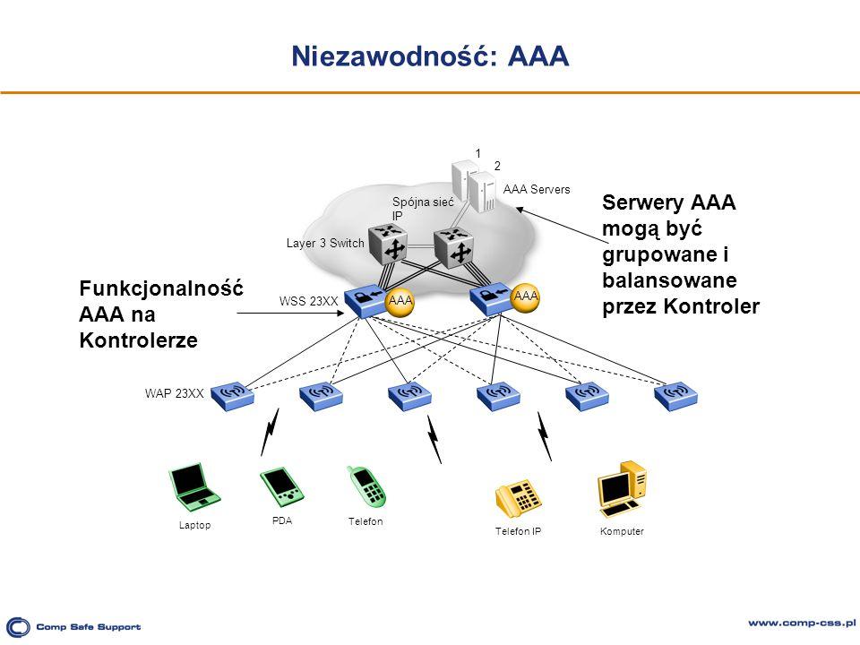 Niezawodność: AAA Spójna sieć IP Laptop PDA Telefon Komputer Telefon IP Funkcjonalność AAA na Kontrolerze Layer 3 Switch AAA Servers 2 1 AAA WSS 23XX