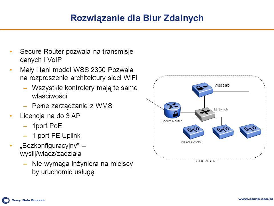 Rozwiązanie dla Biur Zdalnych Secure Router pozwala na transmisje danych i VoIP Mały i tani model WSS 2350 Pozwala na rozproszenie architektury sieci