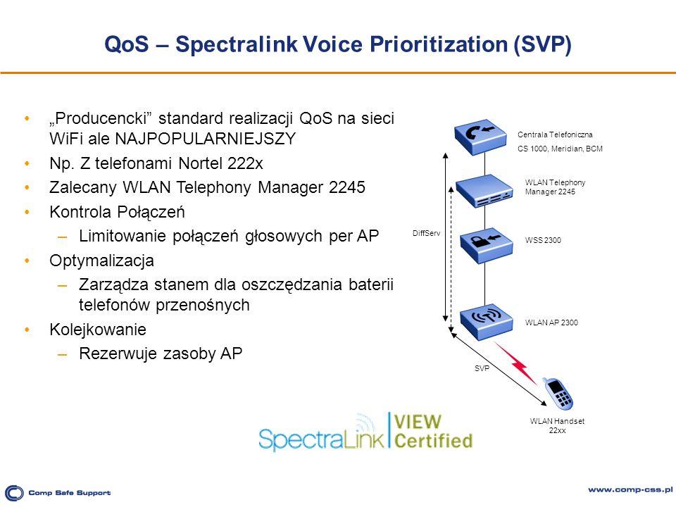 QoS – Spectralink Voice Prioritization (SVP) Centrala Telefoniczna CS 1000, Meridian, BCM WSS 2300 WLAN AP 2300 WLAN Handset 22xx DiffServ SVP Produce