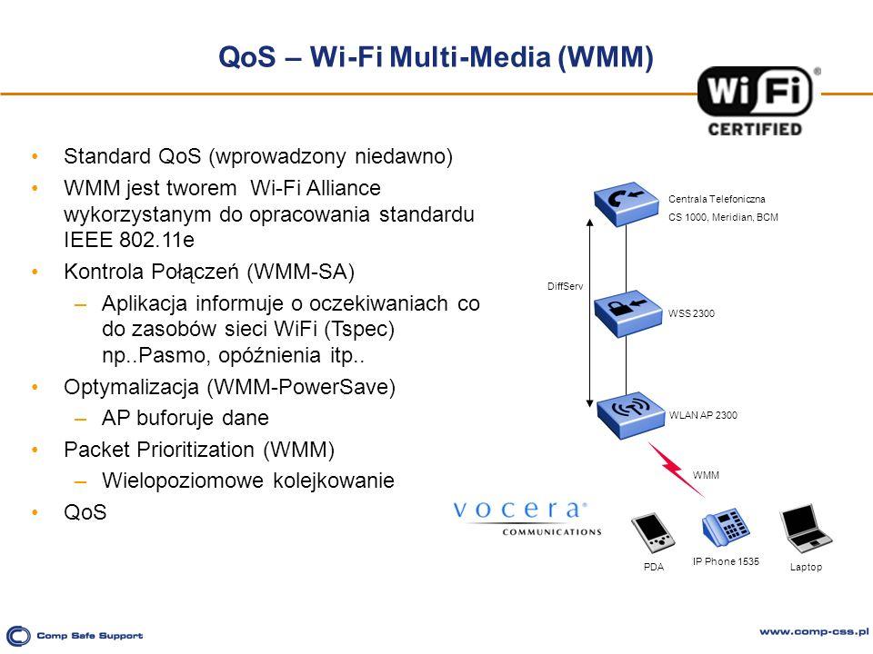 QoS – Wi-Fi Multi-Media (WMM) Centrala Telefoniczna CS 1000, Meridian, BCM WSS 2300 WLAN AP 2300 PDA Laptop DiffServ WMM IP Phone 1535 Standard QoS (w