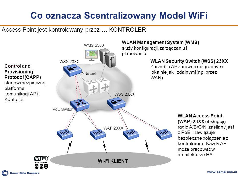 Co oznacza Scentralizowany Model WiFi WLAN Security Switch (WSS) 23XX Zarządza AP zarówno dołączonymi lokalnie jak i zdalnymi (np. przez WAN) Control