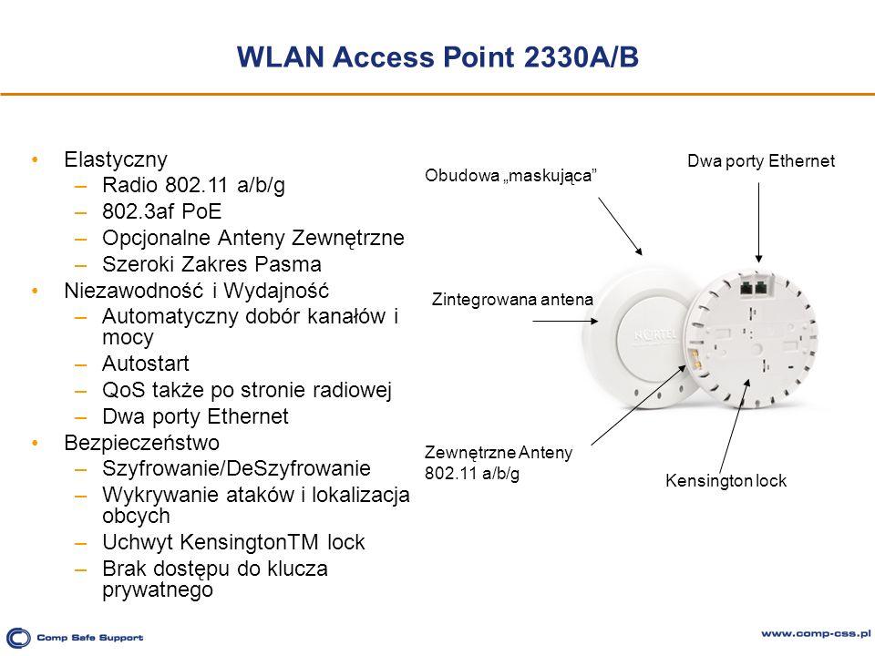 WLAN Access Point 2330A/B Elastyczny –Radio 802.11 a/b/g –802.3af PoE –Opcjonalne Anteny Zewnętrzne –Szeroki Zakres Pasma Niezawodność i Wydajność –Au